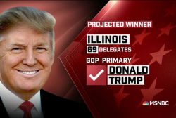 NBC News: Trump wins Illinois GOP primary