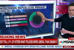 First Wisconsin Exit Polls Released