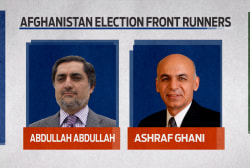 The significance of Afghanistan's election