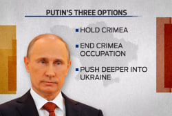 Effects of Ukraine crisis felt globally
