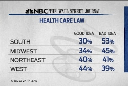 Obamacare still a tough sell down south