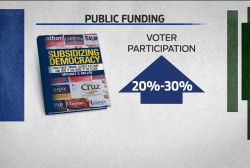 """Public funding creates """"clean elections"""""""