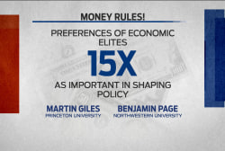 Wall Street money a big policy influencer