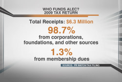 Why ALEC is so effective