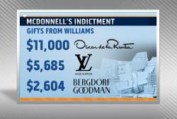 Former Virginia governor denies wrongdoing