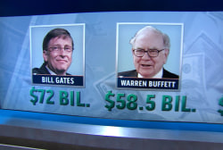 The super-rich get richer