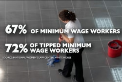 The needs of low-wage women