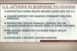 US cuts aid to Uganda over new anti-gay law