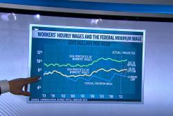 Gap takes sides in minimum wage debate