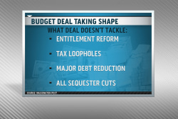 Will compromise lead to a budget?
