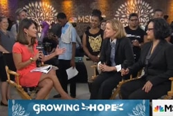 Growing Hope through tech