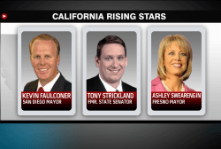 Rising political stars to watch in California