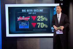 Chuck Todd on beer production in America