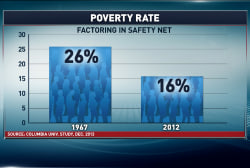 GOP's 'poor logic' on inner city poverty