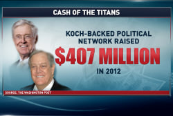 Cash of the titans