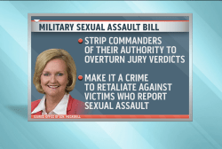 Military sex assault bills get a vote
