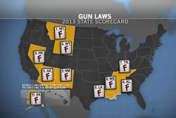 After Newtown, nation still divided over guns