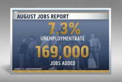 Unemployment down, but not necessarily for...