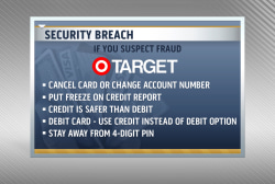 Target shoppers suffer security breach