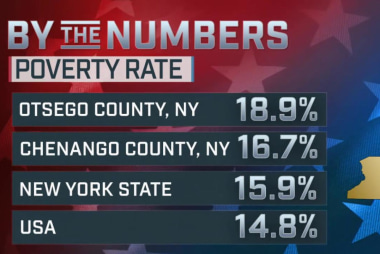 Jobs a key issue for upstate NY voters