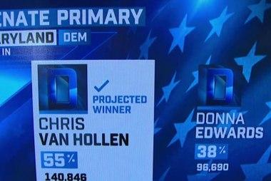 Van Hollen wins MD Sen. Dem. primary