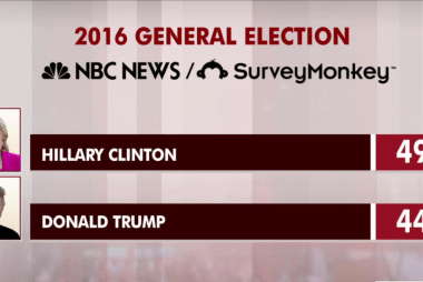 Clinton, Sanders lead Trump in the general...