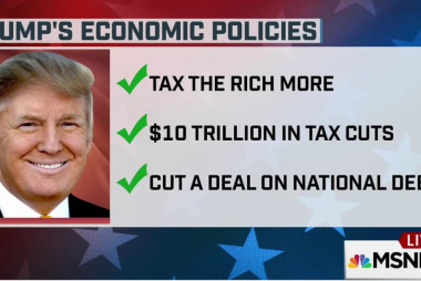 Trump walks back on economic statements