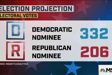 Election model projects Clinton win