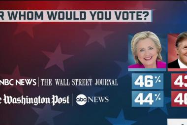 Polls shine light on presidential election