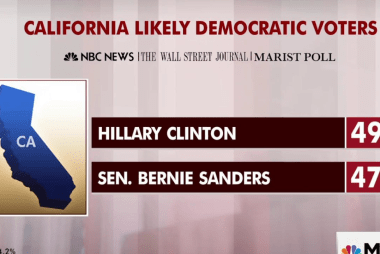 Mika to HRC campaign: Stop ignoring Sanders