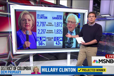 How close did Bernie Sanders get?