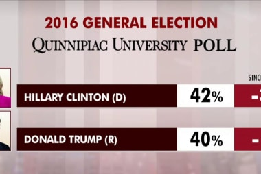 Clinton, Trump tied in new poll