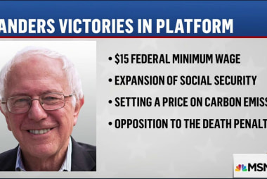 Sanders scores big wins with DNC platform