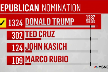 Donald Trump clinches the GOP nomination