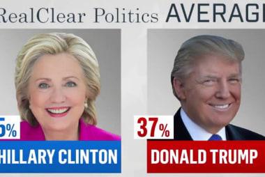 Polls: Clinton leading Trump in Colorado
