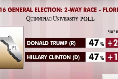 Trump closes in on Clinton lead in swing...