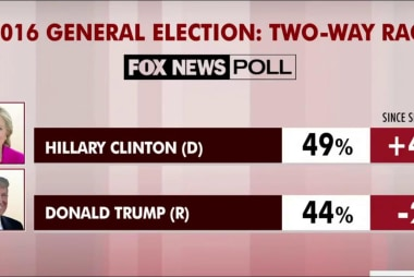 Clinton ahead in new national polling