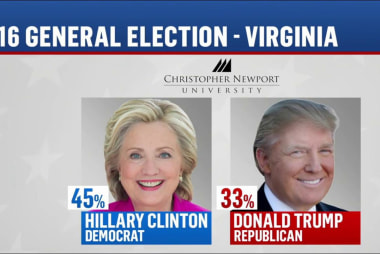 Clinton leads by 12 points in ...