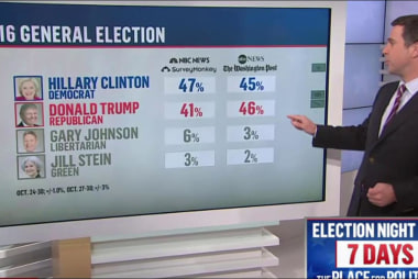 National polls differ as election nears