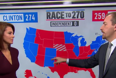 Clinton maintains stable 270 electoral votes