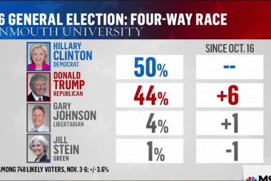 Clinton holds edge in last round of polls