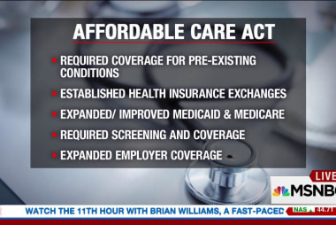 The ins and outs of Obamacare