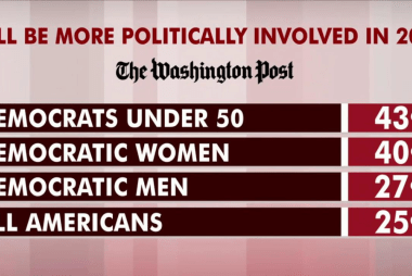 Female Dems plan more political engagement...