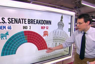 WH dismisses 60 vote 'standard' for SCOTUS...