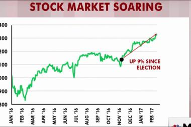 Rattner's charts: Stock markets, consumer...