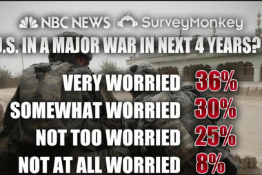 Americans concerned about war in next four...