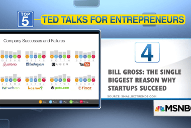 5 TED Talks that will inspire and motivate...
