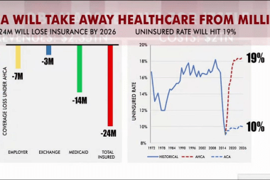 Rattner's charts: The losers of the AHCA