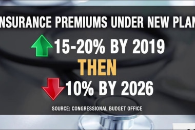 Obamacare in need of repair?