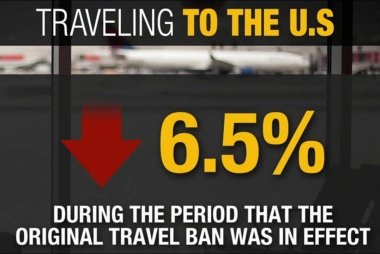 US tourism is facing a travel slump